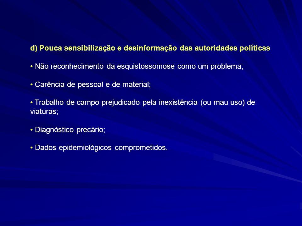 d) Pouca sensibilização e desinformação das autoridades políticas Não reconhecimento da esquistossomose como um problema; Carência de pessoal e de mat