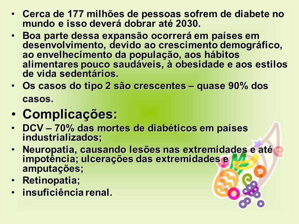 Cerca de 177 milhões de pessoas sofrem de diabete no mundo e isso deverá dobrar até 2030.Cerca de 177 milhões de pessoas sofrem de diabete no mundo e