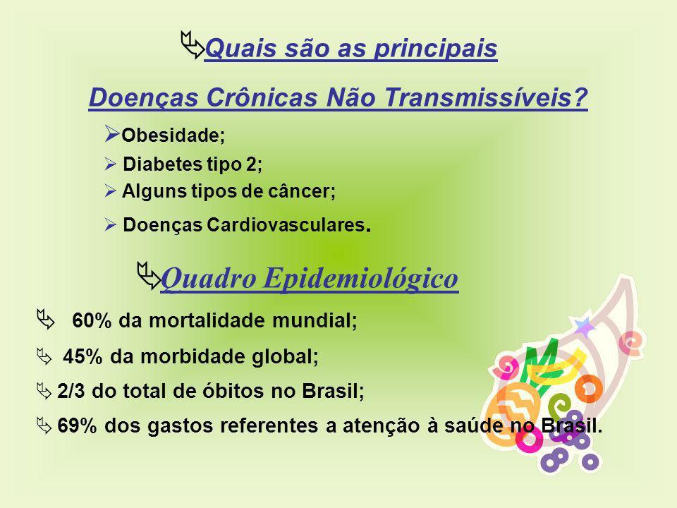 Quais são as principais Doenças Crônicas Não Transmissíveis? Obesidade; Diabetes tipo 2; Alguns tipos de câncer; Doenças Cardiovasculares. Quadro Epid