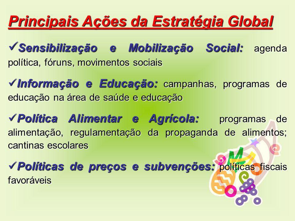 Principais Ações da Estratégia Global Sensibilização e Mobilização Social: agenda política, fóruns, movimentos sociais Sensibilização e Mobilização So