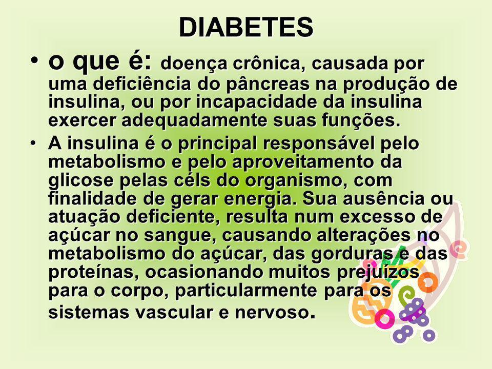 DIABETES o que é: doença crônica, causada por uma deficiência do pâncreas na produção de insulina, ou por incapacidade da insulina exercer adequadamen