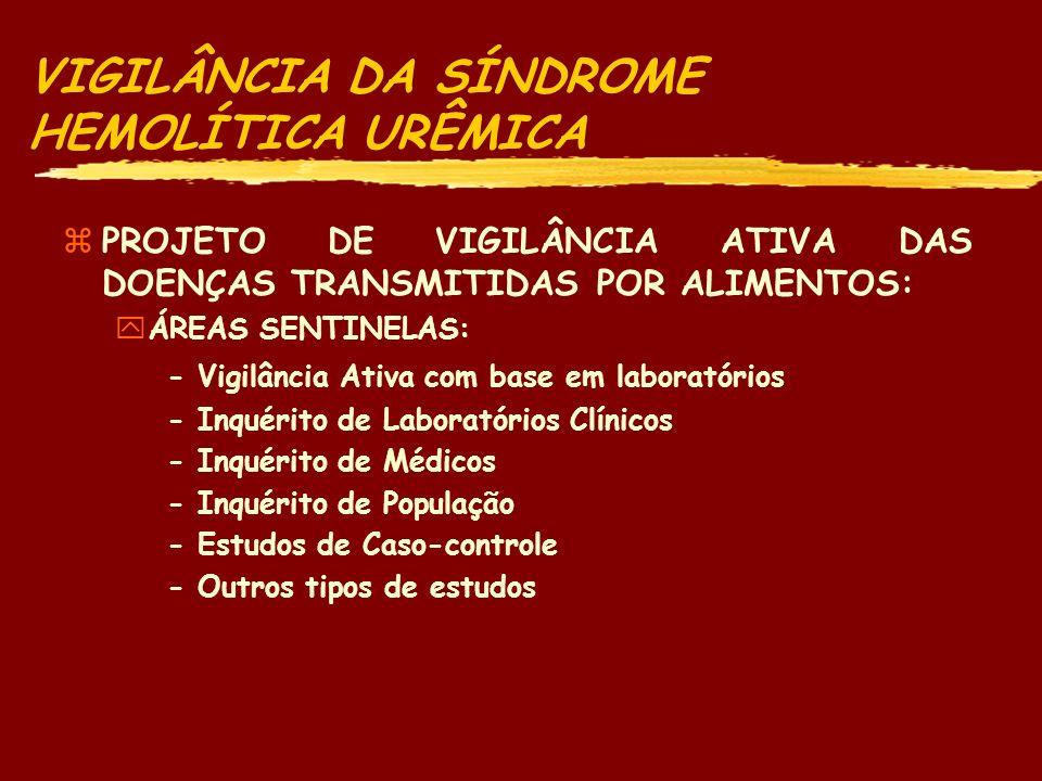 VIGILÂNCIA DA SÍNDROME HEMOLÍTICA URÊMICA zESTRATÉGIAS PARA A IMPLANTAÇÃO DA VIGILÂNCIA ATIVA: yParticipação das Universidades (NVE dos Hospitais, Deptos Med.
