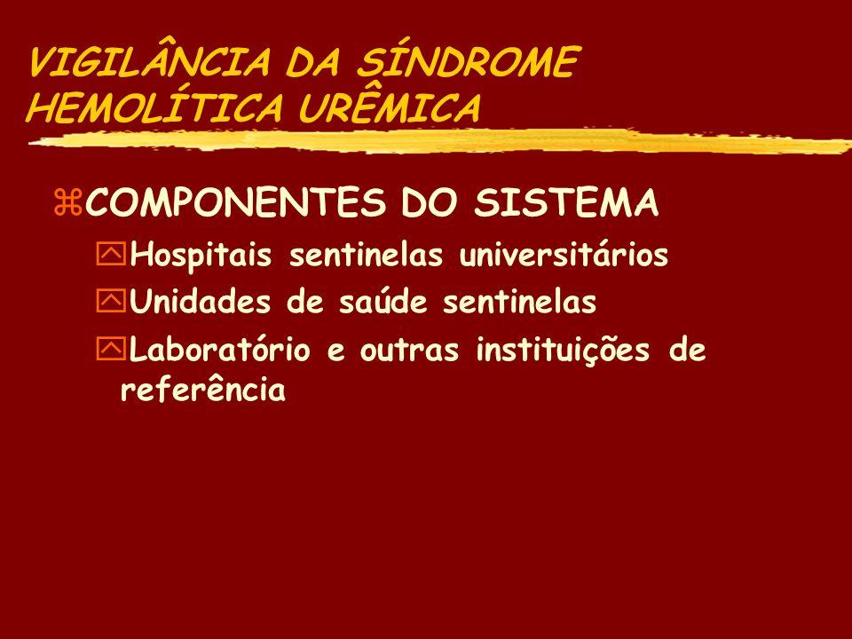 VIGILÂNCIA DA SÍNDROME HEMOLÍTICA URÊMICA zCOMPONENTES DO SISTEMA yHospitais sentinelas universitários yUnidades de saúde sentinelas yLaboratório e ou