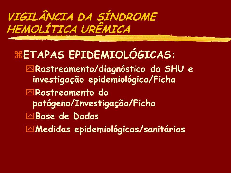 VIGILÂNCIA DA SÍNDROME HEMOLÍTICA URÊMICA zETAPAS EPIDEMIOLÓGICAS: yRastreamento/diagnóstico da SHU e investigação epidemiológica/Ficha yRastreamento