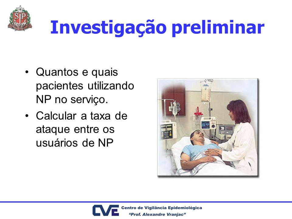 Investigação preliminar Quantos e quais pacientes utilizando NP no serviço. Calcular a taxa de ataque entre os usuários de NP