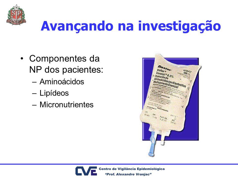 Avançando na investigação Componentes da NP dos pacientes: –Aminoácidos –Lipídeos –Micronutrientes