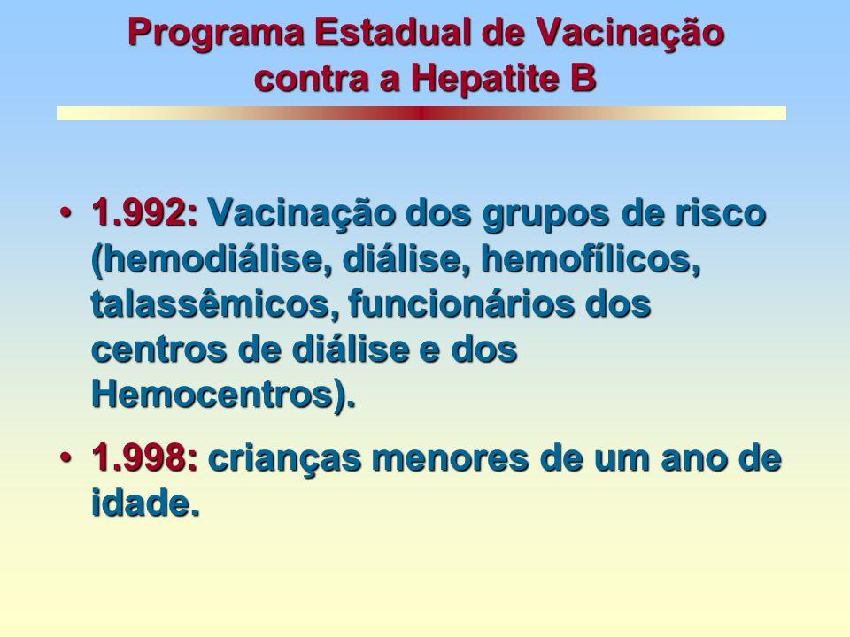 Programa Estadual de Vacinação contra a Hepatite B 1.992: Vacinação dos grupos de risco (hemodiálise, diálise, hemofílicos, talassêmicos, funcionários dos centros de diálise e dos Hemocentros).1.992: Vacinação dos grupos de risco (hemodiálise, diálise, hemofílicos, talassêmicos, funcionários dos centros de diálise e dos Hemocentros).