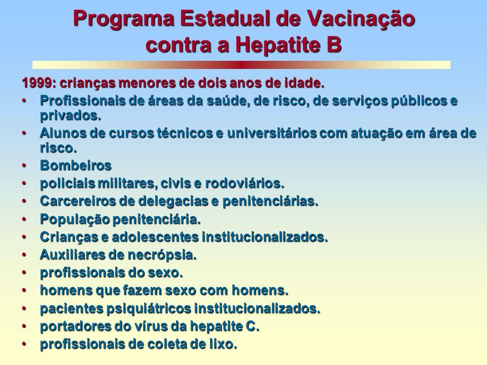 Programa Estadual de Vacinação contra a Hepatite B 1999: crianças menores de dois anos de idade.