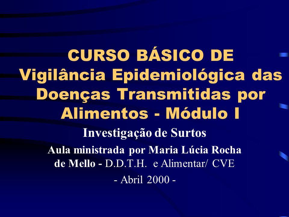 CURSO BÁSICO DE Vigilância Epidemiológica das Doenças Transmitidas por Alimentos - Módulo I Investigação de Surtos Aula ministrada por Maria Lúcia Rocha de Mello - D.D.T.H.