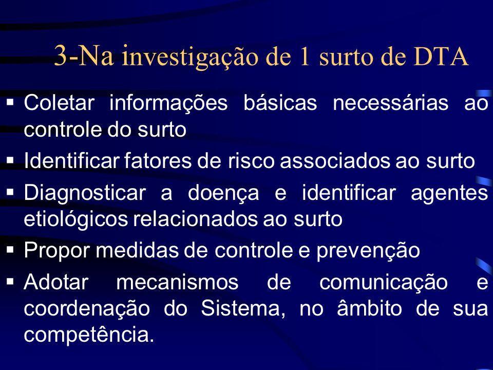 4- Etapas da investigação Conhecimento da ocorrência Planejamento das ações Investigação de campo Identificação dos comensais Definição de caso Coleta de amostras clínicas Inspeção sanitária