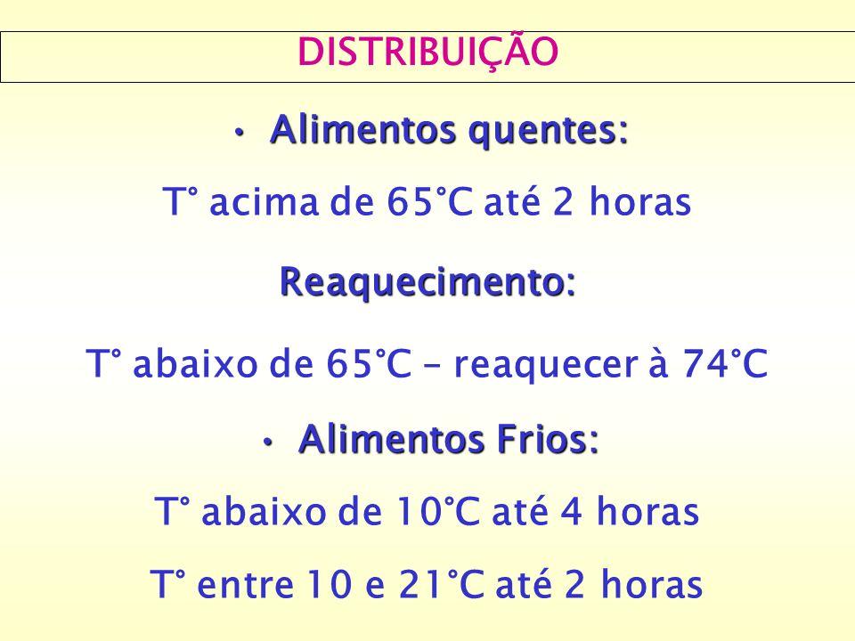 DISTRIBUIÇÃO Alimentos quentes:Alimentos quentes: T° acima de 65°C até 2 horasReaquecimento: T° abaixo de 65°C – reaquecer à 74°C Alimentos Frios:Alim