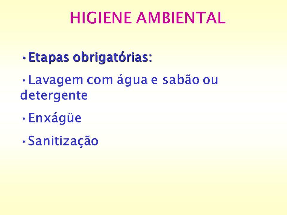 HIGIENE AMBIENTAL Etapas obrigatórias:Etapas obrigatórias: Lavagem com água e sabão ou detergente Enxágüe Sanitização