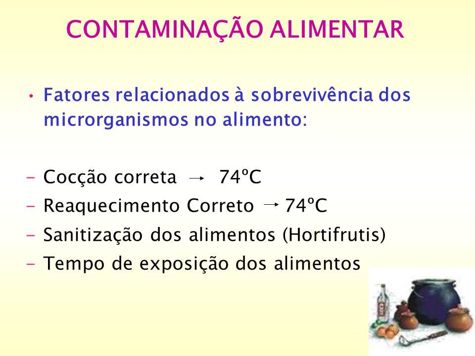 Fatores relacionados à sobrevivência dos microrganismos no alimento: -Cocção correta 74ºC -Reaquecimento Correto 74ºC -Sanitização dos alimentos (Hort