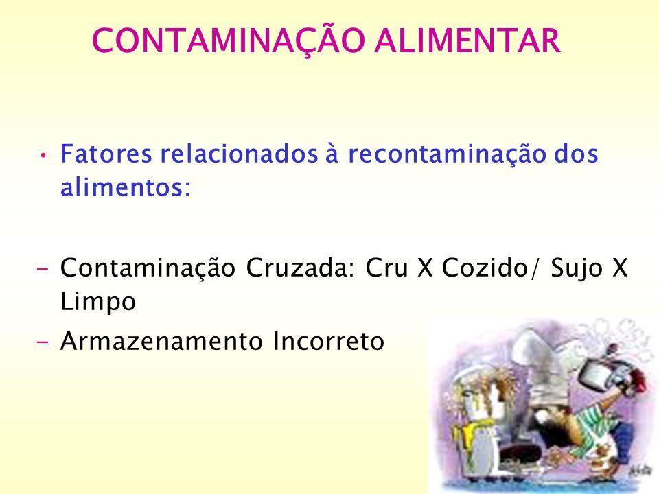 Fatores relacionados à recontaminação dos alimentos: -Contaminação Cruzada: Cru X Cozido/ Sujo X Limpo -Armazenamento Incorreto CONTAMINAÇÃO ALIMENTAR
