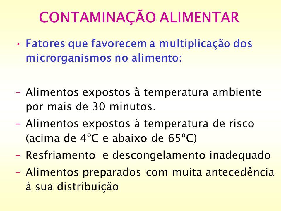Fatores que favorecem a multiplicação dos microrganismos no alimento: -Alimentos expostos à temperatura ambiente por mais de 30 minutos. -Alimentos ex