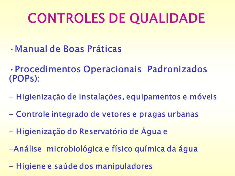 CONTROLES DE QUALIDADE Manual de Boas Práticas Procedimentos Operacionais Padronizados (POPs): - Higienização de instalações, equipamentos e móveis -