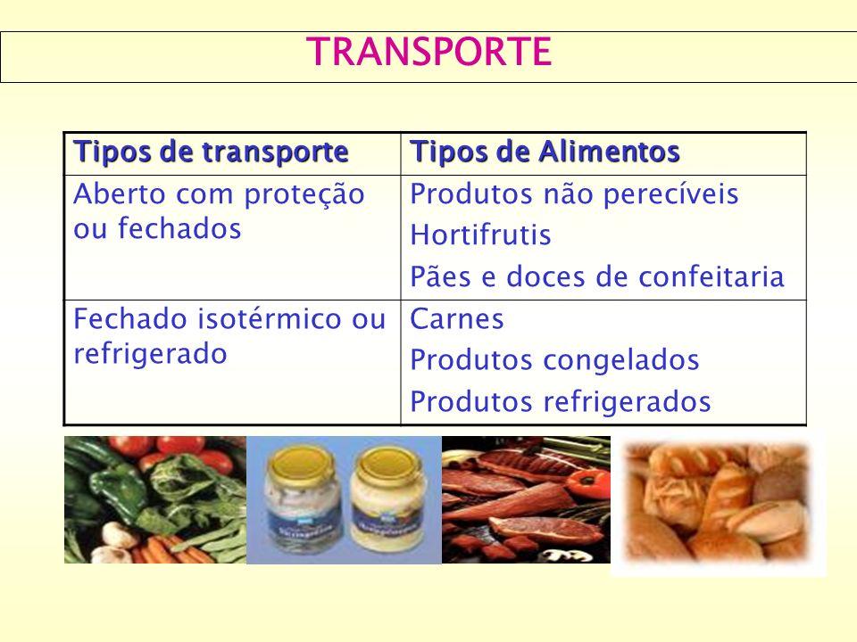 TRANSPORTE Tipos de transporte Tipos de Alimentos Aberto com proteção ou fechados Produtos não perecíveis Hortifrutis Pães e doces de confeitaria Fech