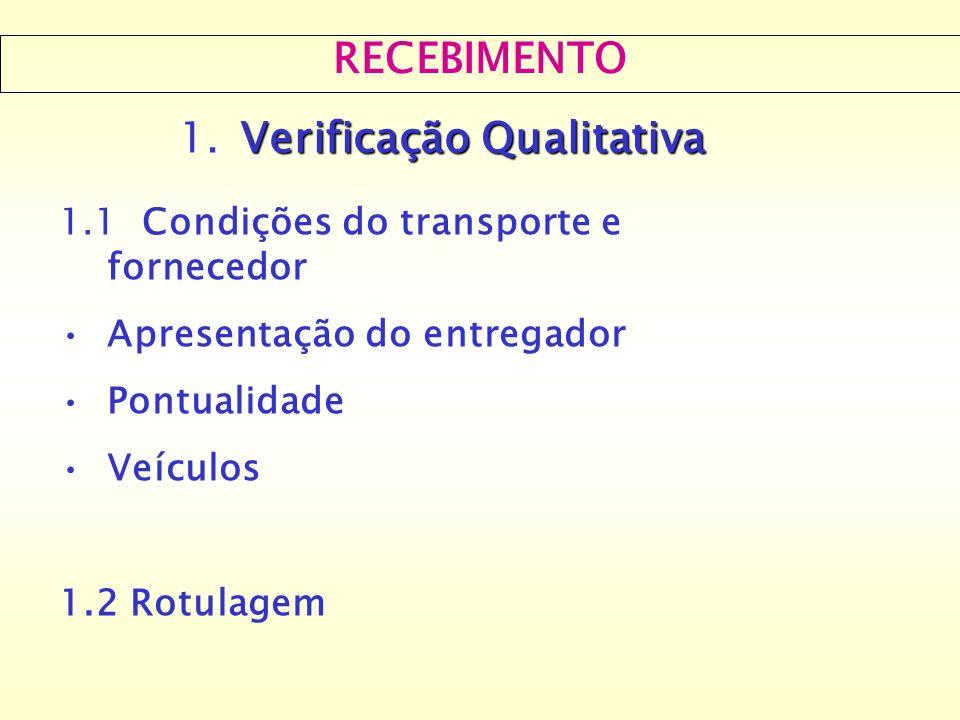 RECEBIMENTO Verificação Qualitativa 1. Verificação Qualitativa 1.1 Condições do transporte e fornecedor Apresentação do entregador Pontualidade Veícul