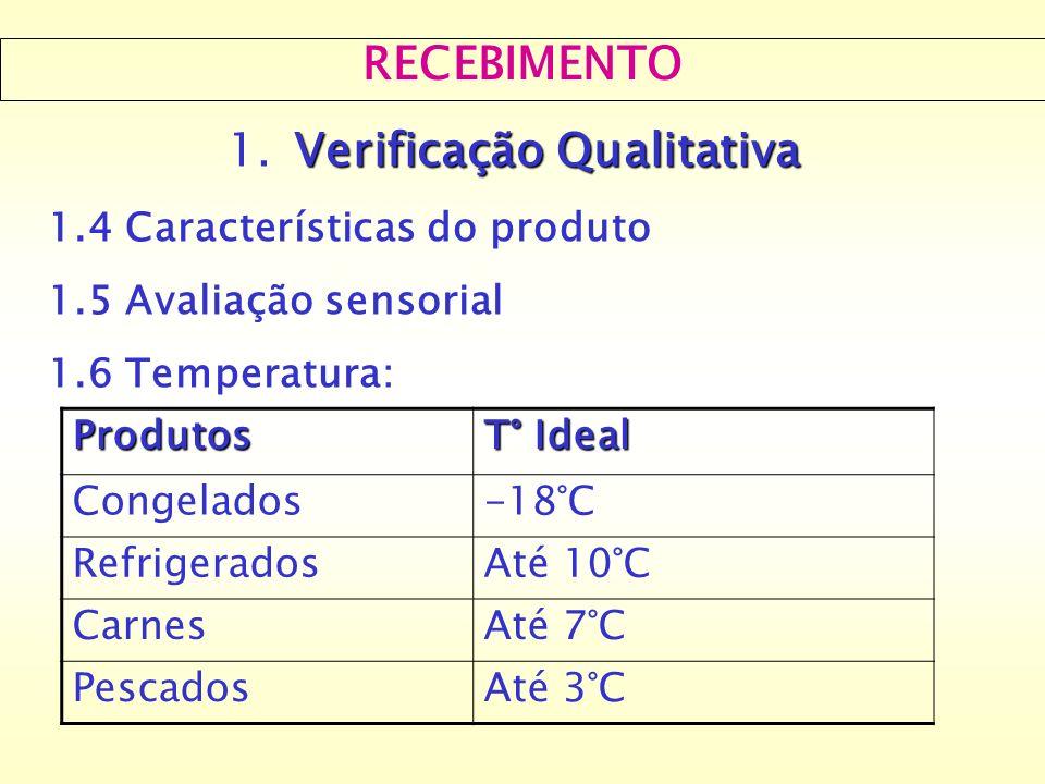 RECEBIMENTO Verificação Qualitativa 1. Verificação Qualitativa 1.4 Características do produto 1.5 Avaliação sensorial 1.6 Temperatura: Produtos T° Ide