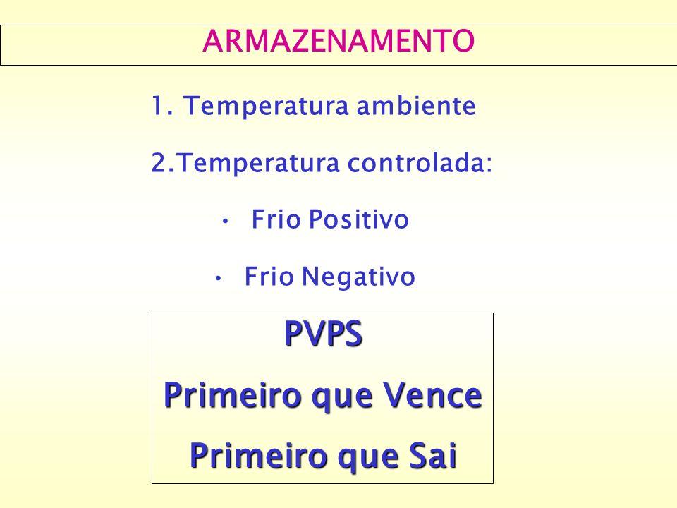ARMAZENAMENTO 1.Temperatura ambiente 2.Temperatura controlada: Frio Positivo Frio Negativo PVPS Primeiro que Vence Primeiro que Sai