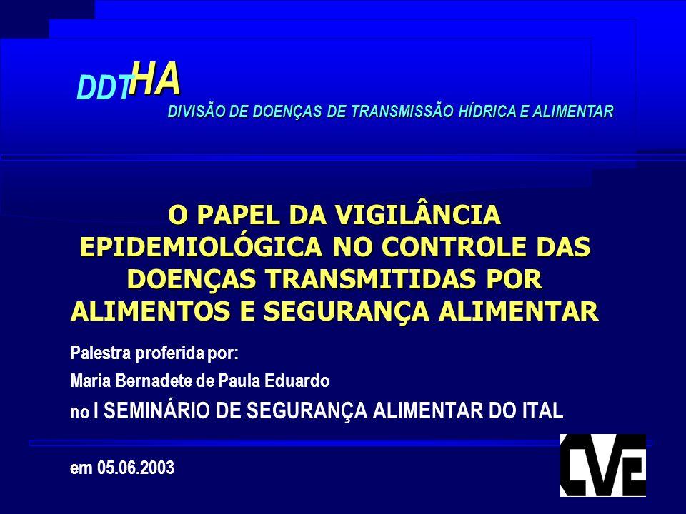 Palestra proferida por: Maria Bernadete de Paula Eduardo no I SEMINÁRIO DE SEGURANÇA ALIMENTAR DO ITAL em 05.06.2003HA DDT DIVISÃO DE DOENÇAS DE TRANS