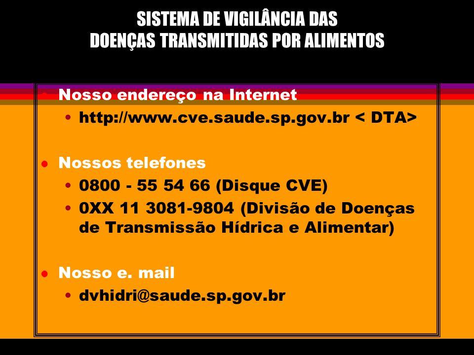 l Nosso endereço na Internet http://www.cve.saude.sp.gov.br l Nossos telefones 0800 - 55 54 66 (Disque CVE) 0XX 11 3081-9804 (Divisão de Doenças de Tr