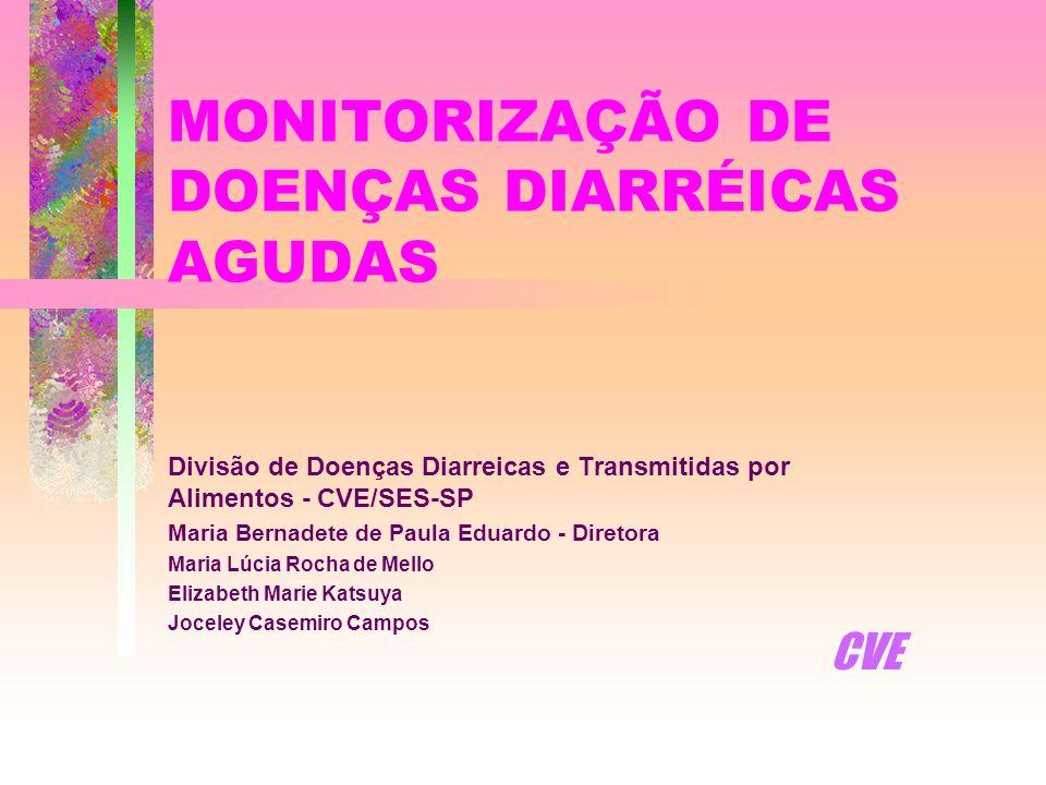 MONITORIZAÇÃO DE DOENÇAS DIARRÉICAS AGUDAS Divisão de Doenças Diarreicas e Transmitidas por Alimentos - CVE/SES-SP Maria Bernadete de Paula Eduardo -