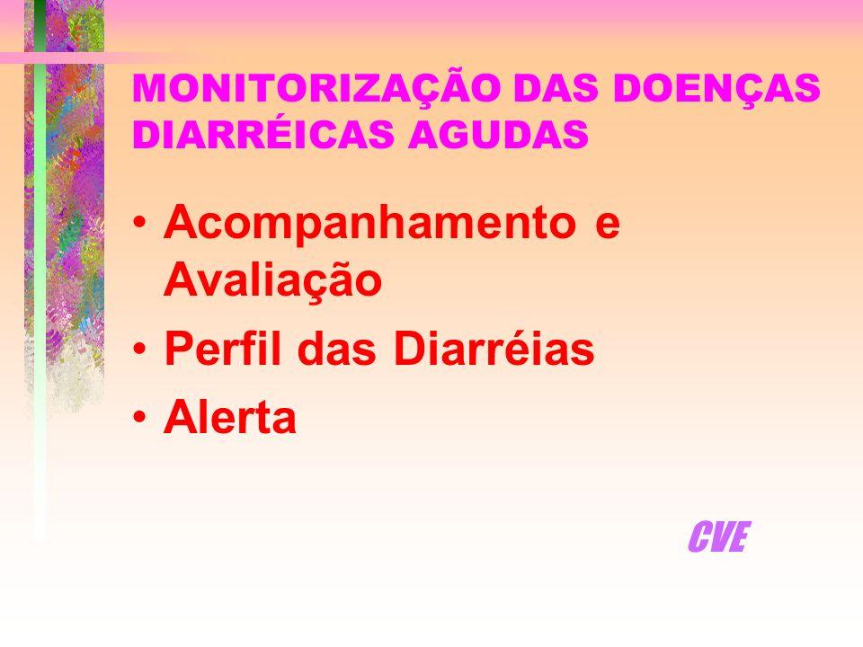 MONITORIZAÇÃO DAS DOENÇAS DIARRÉICAS AGUDAS Acompanhamento e Avaliação Perfil das Diarréias Alerta CVE