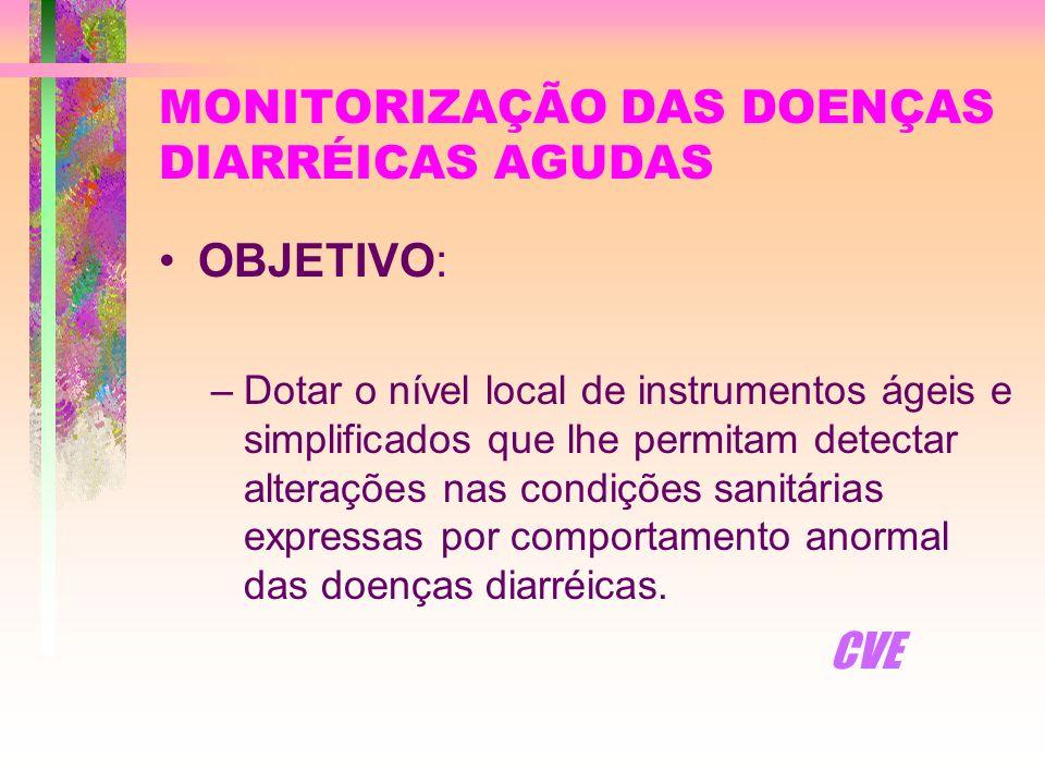 MONITORIZAÇÃO DAS DOENÇAS DIARRÉICAS AGUDAS OBJETIVO: –Dotar o nível local de instrumentos ágeis e simplificados que lhe permitam detectar alterações