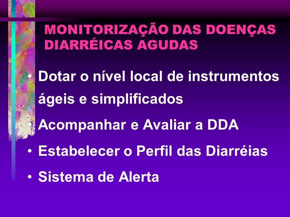 MONITORIZAÇÃO DAS DOENÇAS DIARRÉICAS AGUDAS Dotar o nível local de instrumentos ágeis e simplificados Acompanhar e Avaliar a DDA Estabelecer o Perfil