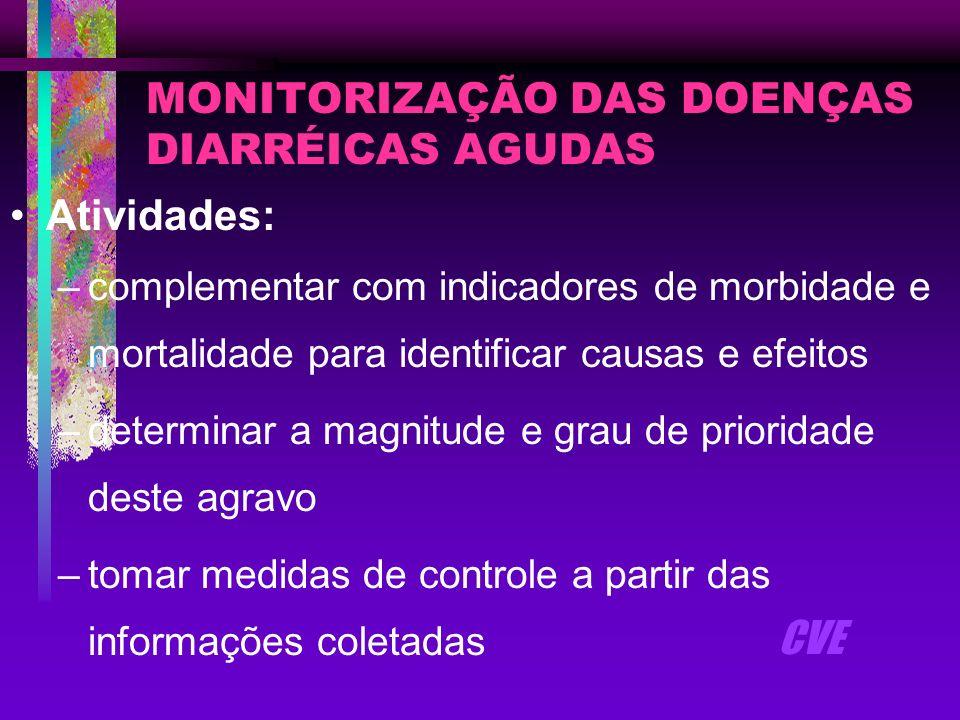 MONITORIZAÇÃO DAS DOENÇAS DIARRÉICAS AGUDAS Atividades: –complementar com indicadores de morbidade e mortalidade para identificar causas e efeitos –de