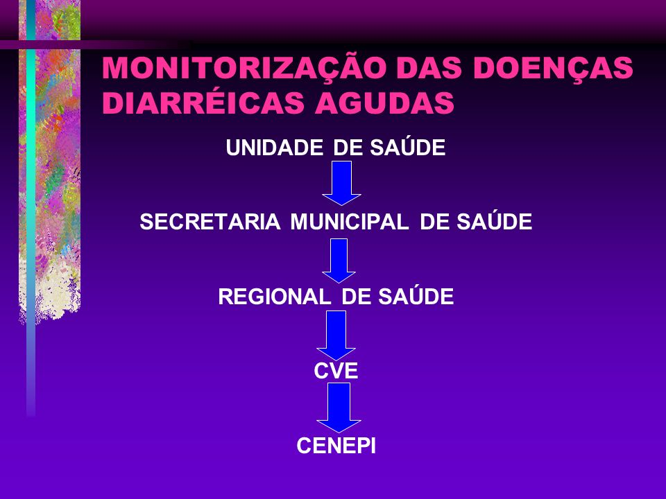 MONITORIZAÇÃO DAS DOENÇAS DIARRÉICAS AGUDAS UNIDADE DE SAÚDE SECRETARIA MUNICIPAL DE SAÚDE REGIONAL DE SAÚDE CVE CENEPI