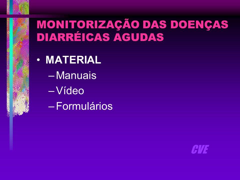 MONITORIZAÇÃO DAS DOENÇAS DIARRÉICAS AGUDAS MATERIAL –Manuais –Vídeo –Formulários CVE