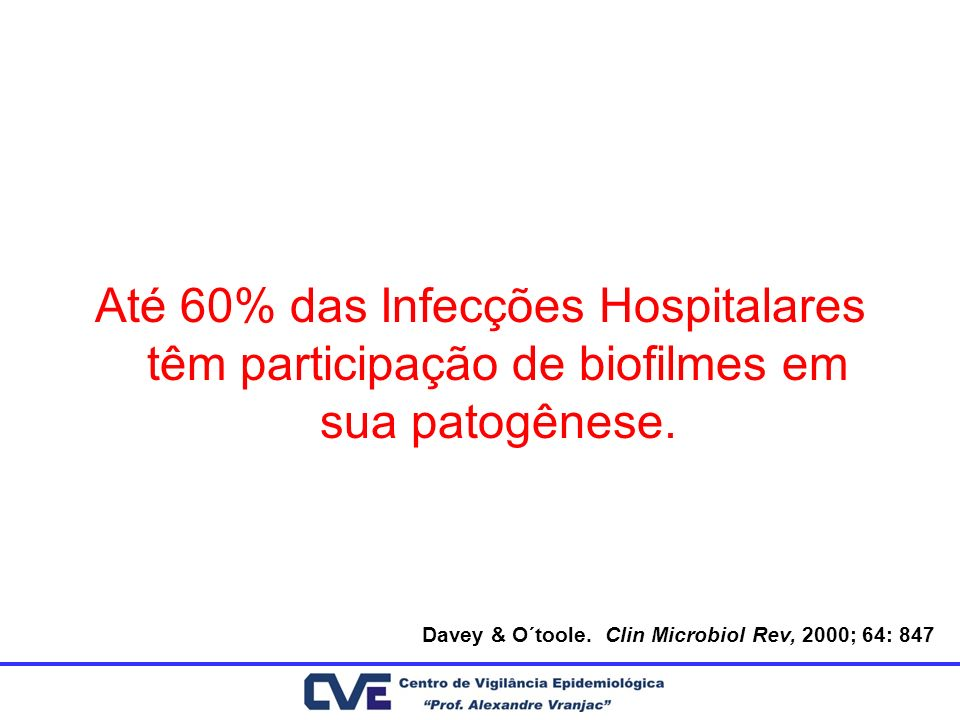 Até 60% das Infecções Hospitalares têm participação de biofilmes em sua patogênese. Davey & O´toole. Clin Microbiol Rev, 2000; 64: 847