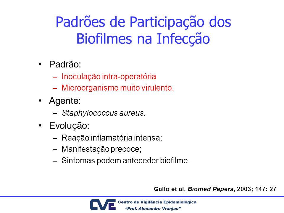Padrões de Participação dos Biofilmes na Infecção Padrão: –Inoculação intra-operatória –Microorganismo muito virulento. Agente: –Staphylococcus aureus