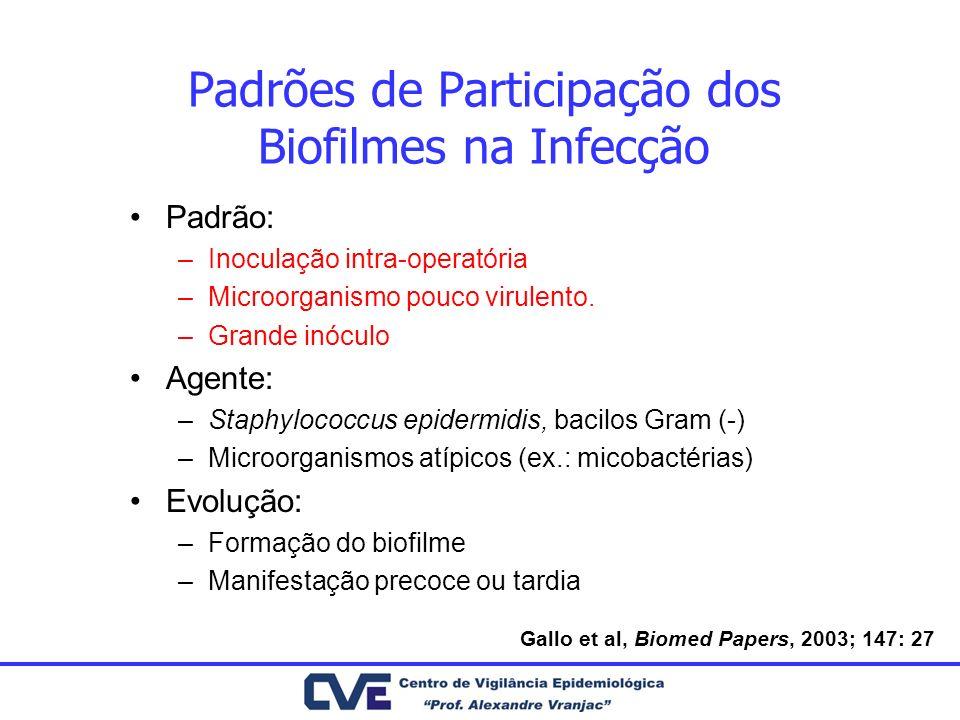 Padrão: –Inoculação intra-operatória –Microorganismo pouco virulento. –Grande inóculo Agente: –Staphylococcus epidermidis, bacilos Gram (-) –Microorga