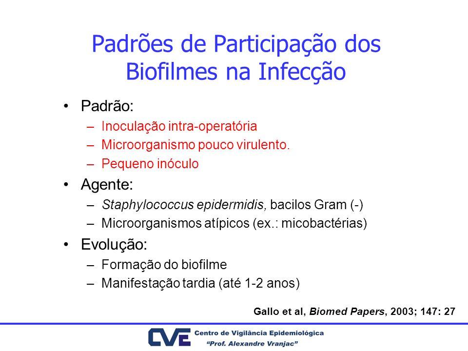 Padrão: –Inoculação intra-operatória –Microorganismo pouco virulento. –Pequeno inóculo Agente: –Staphylococcus epidermidis, bacilos Gram (-) –Microorg