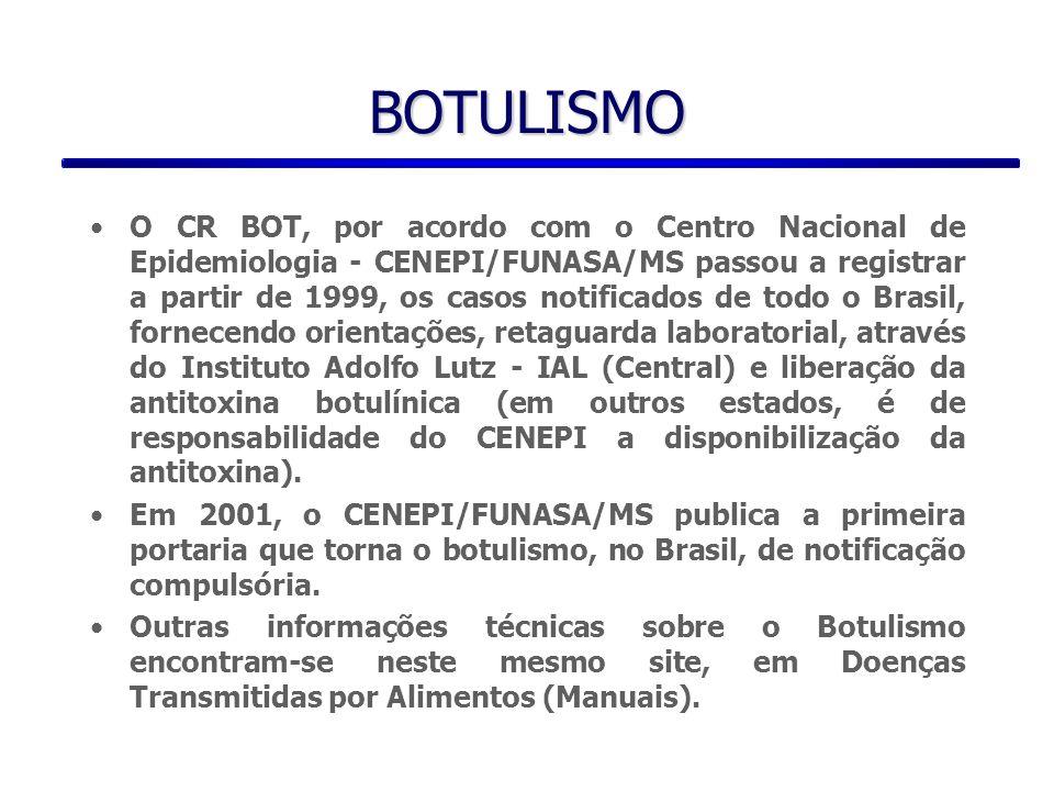 O CR BOT, por acordo com o Centro Nacional de Epidemiologia - CENEPI/FUNASA/MS passou a registrar a partir de 1999, os casos notificados de todo o Bra