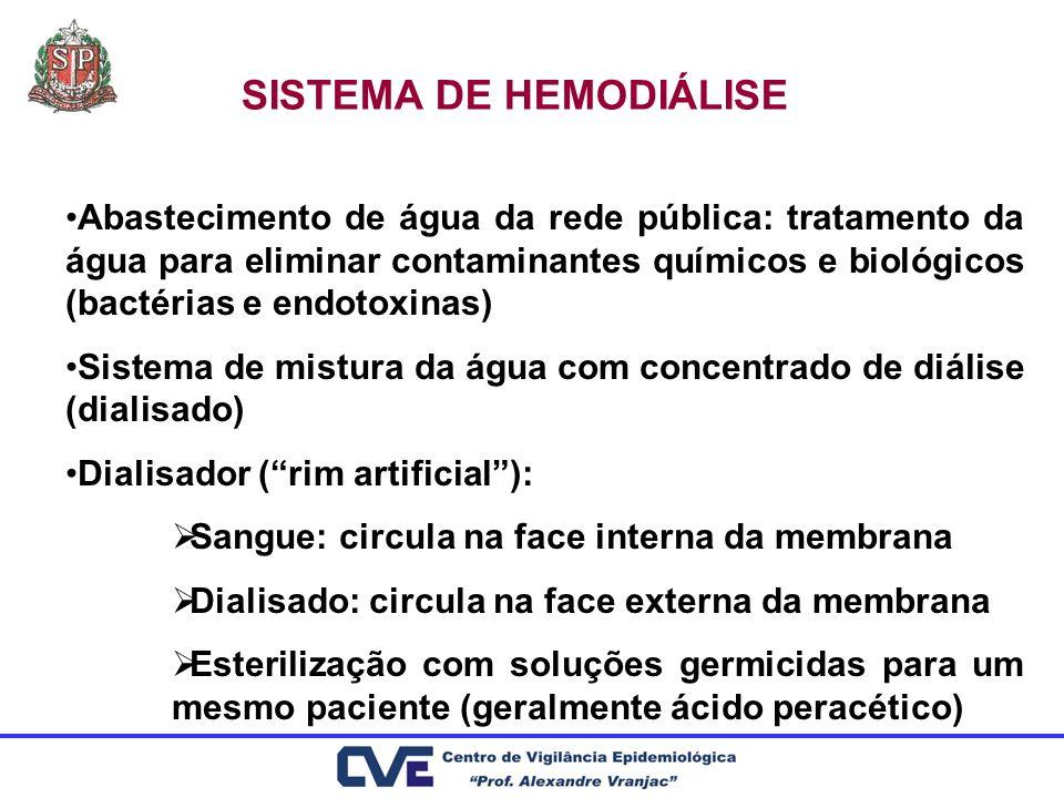SISTEMA DE HEMODIÁLISE Abastecimento de água da rede pública: tratamento da água para eliminar contaminantes químicos e biológicos (bactérias e endoto