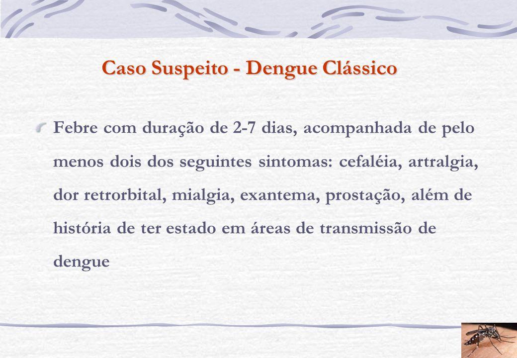 Caso Suspeito - Dengue Clássico Febre com duração de 2-7 dias, acompanhada de pelo menos dois dos seguintes sintomas: cefaléia, artralgia, dor retrorb