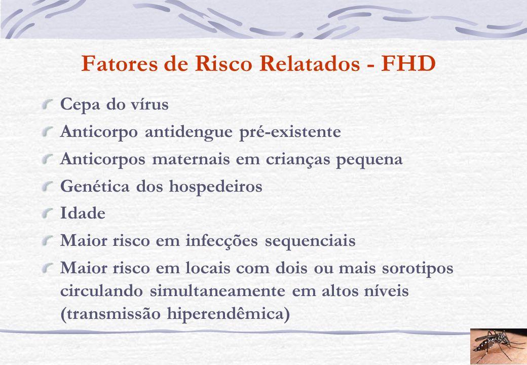 Fatores de Risco Relatados - FHD Cepa do vírus Anticorpo antidengue pré-existente Anticorpos maternais em crianças pequena Genética dos hospedeiros Id