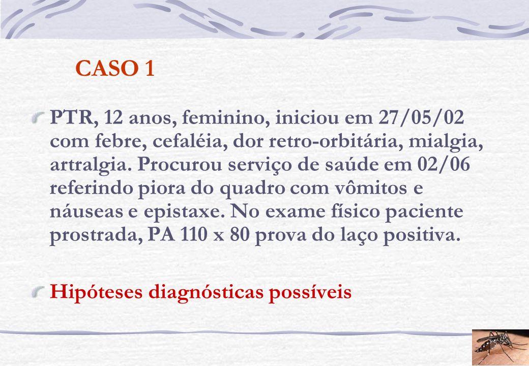 CASO 1 Solicitados exames que foram Ht = 50% leucograma 2300 L; plaquetas 93.000 Optou-se por internar a paciente na UTI, para hidratação e melhor observação.