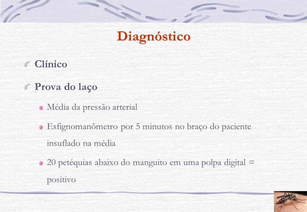 Diagnóstico Clínico Prova do laço Média da pressão arterial Esfignomanômetro por 5 minutos no braço do paciente insuflado na média 20 petéquias abaixo