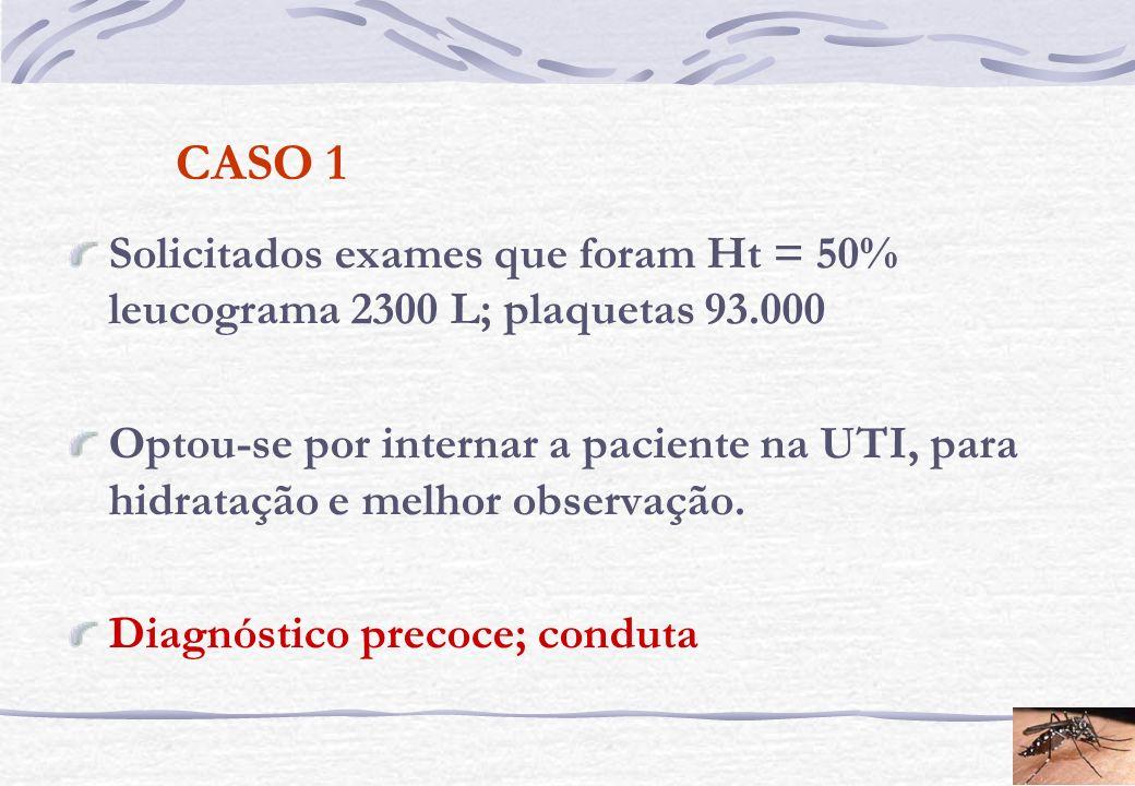 CASO 1 Dia 04/06 paciente evoluiu com melhora clínica sendo transferida para enfermaria.
