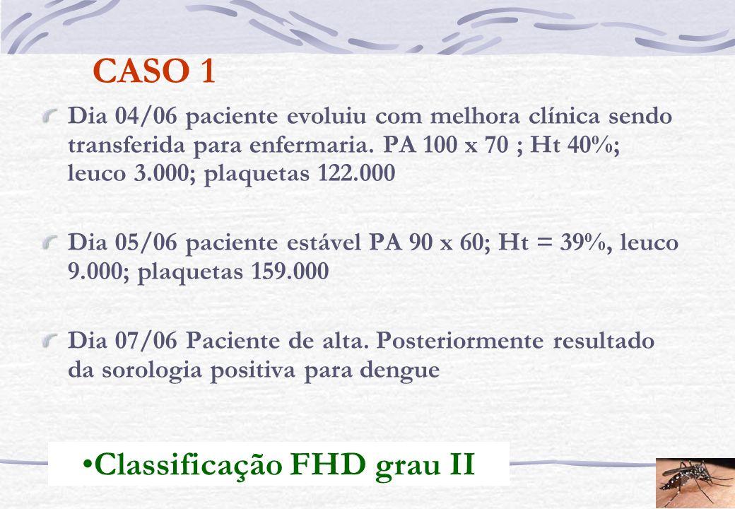 CASO 2 VBS, 24 anos, feminino, procurou serviço médico em 10/01/02 com queixas que se iniciaram em 03/01/02 de febre, astenia, mialgia, cefaléia evoluindo para dor abdominal.
