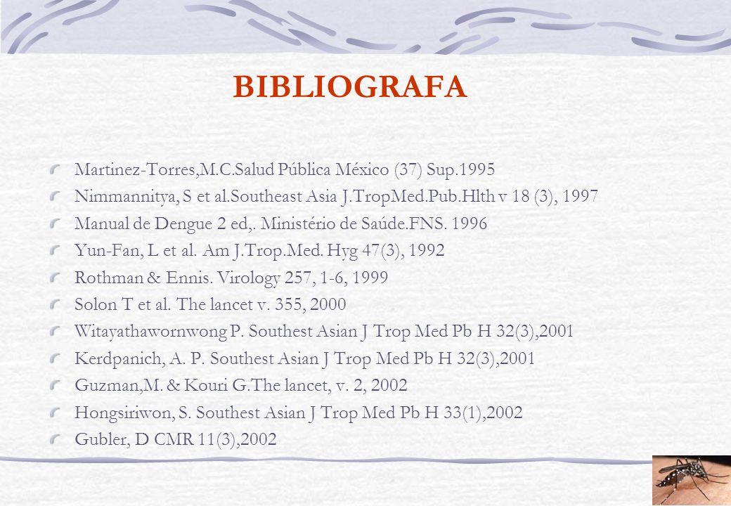 BIBLIOGRAFA Martinez-Torres,M.C.Salud Pública México (37) Sup.1995 Nimmannitya, S et al.Southeast Asia J.TropMed.Pub.Hlth v 18 (3), 1997 Manual de Den