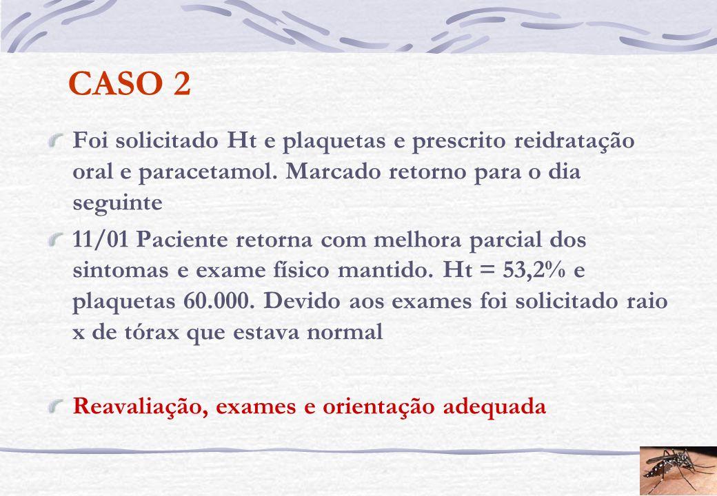 CASO 2 Foi solicitado Ht e plaquetas e prescrito reidratação oral e paracetamol. Marcado retorno para o dia seguinte 11/01 Paciente retorna com melhor