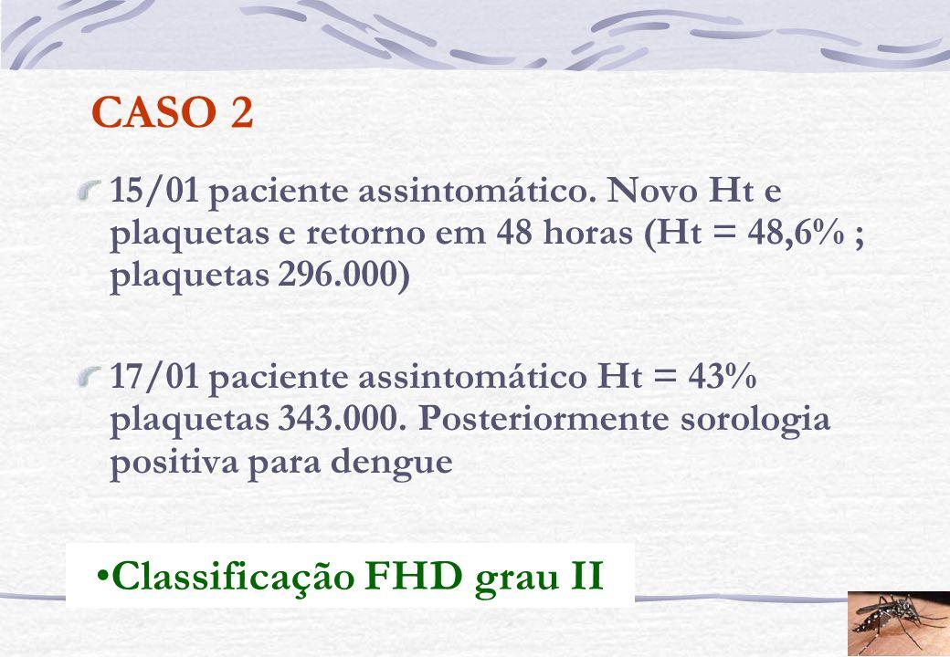 CASO 2 15/01 paciente assintomático. Novo Ht e plaquetas e retorno em 48 horas (Ht = 48,6% ; plaquetas 296.000) 17/01 paciente assintomático Ht = 43%