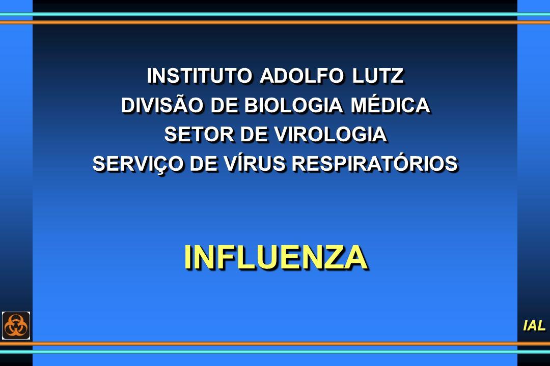 IAL INFLUENZAINFLUENZA INSTITUTO ADOLFO LUTZ DIVISÃO DE BIOLOGIA MÉDICA SETOR DE VIROLOGIA SERVIÇO DE VÍRUS RESPIRATÓRIOS INSTITUTO ADOLFO LUTZ DIVISÃ