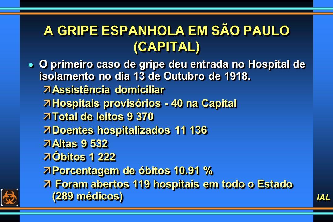IAL A GRIPE ESPANHOLA EM SÃO PAULO (CAPITAL) l O primeiro caso de gripe deu entrada no Hospital de isolamento no dia 13 de Outubro de 1918. äAssistênc
